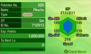 Hyper-Trained Pikachu