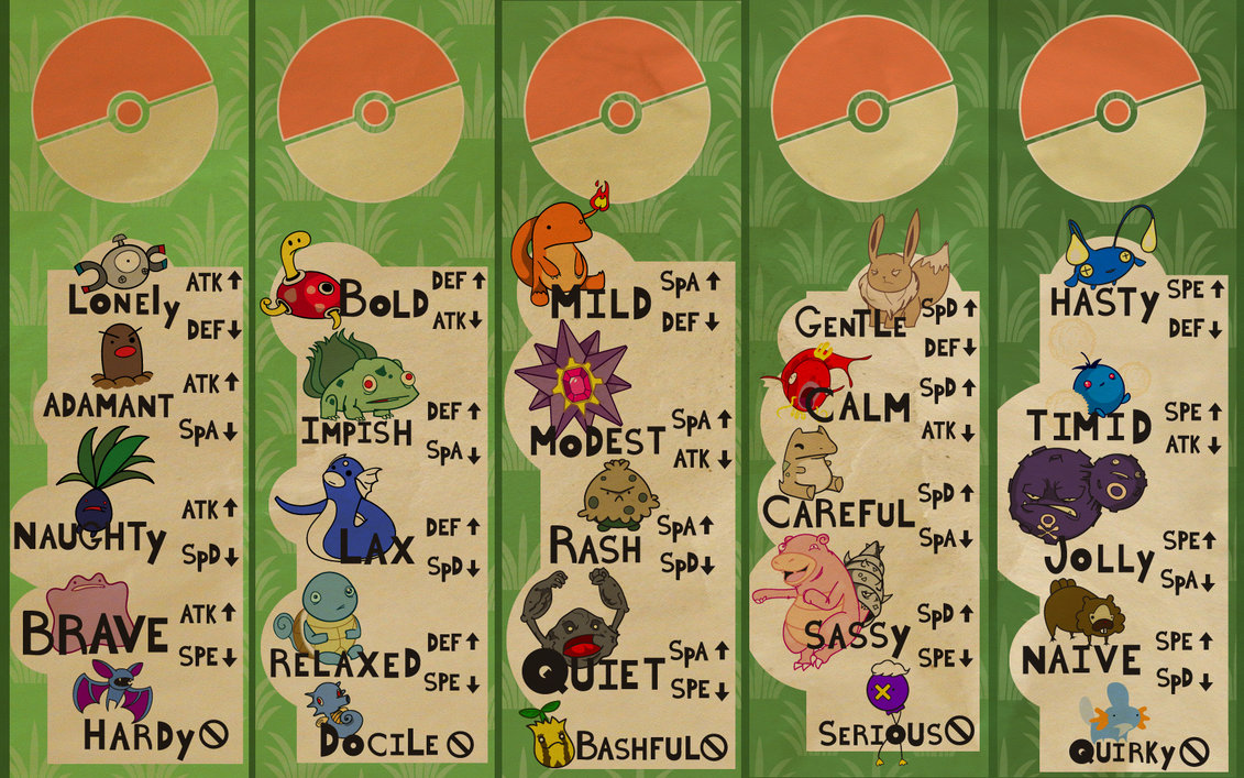 Because all Geodude are quiet. Oh wait... (Source: DeviantArt user Sir-Heartsalot)