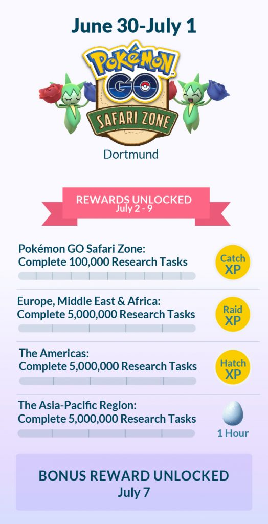 The tasks for each region to complete. For each region, it's 5,000,000 tasks, and for event-goers, it's 100,000 tasks. Specific bonuses are offered.