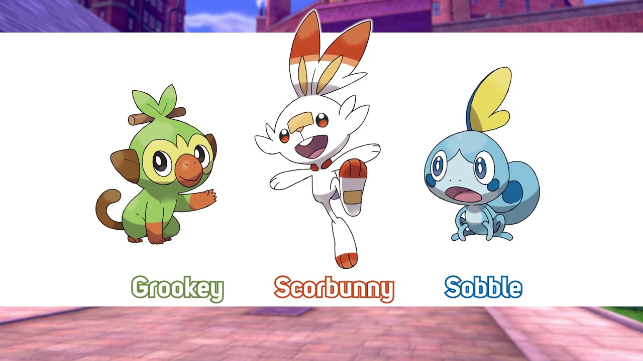 What Could Scorbunny Grookey And Sobble Be Based On And Become Pokecommunity Daily Want to discover art related to grookey? scorbunny grookey and sobble be based
